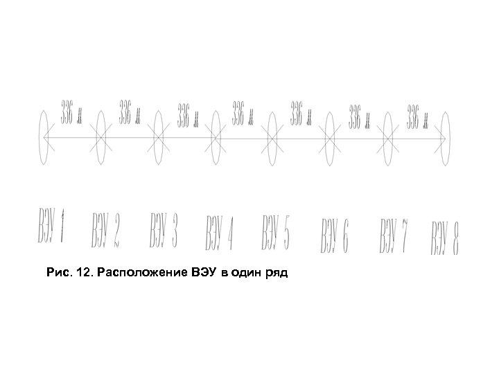 Рис. 12. Расположение ВЭУ в один ряд