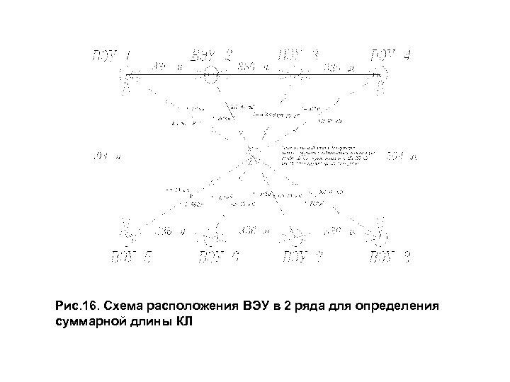 Рис. 16. Схема расположения ВЭУ в 2 ряда для определения суммарной длины КЛ