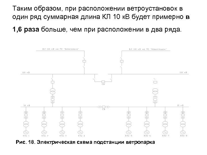 Таким образом, при расположении ветроустановок в один ряд суммарная длина КЛ 10 к. В