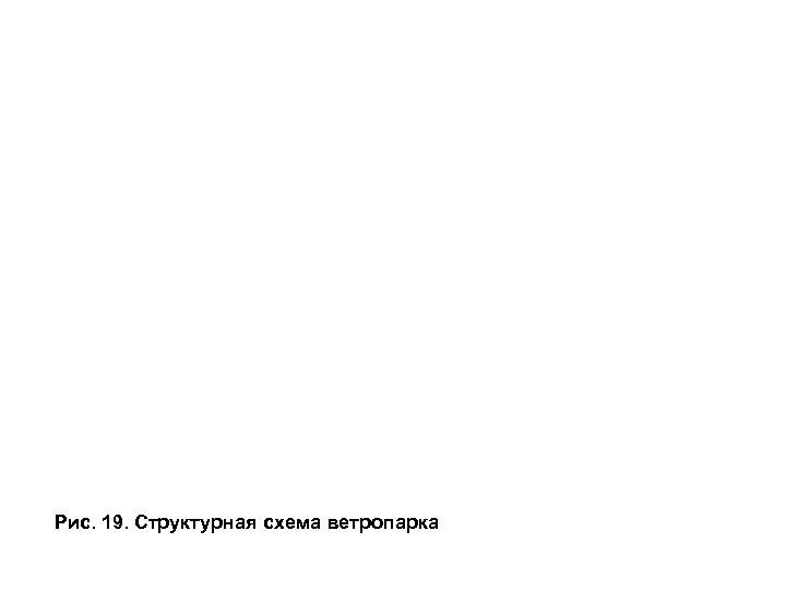 Рис. 19. Структурная схема ветропарка