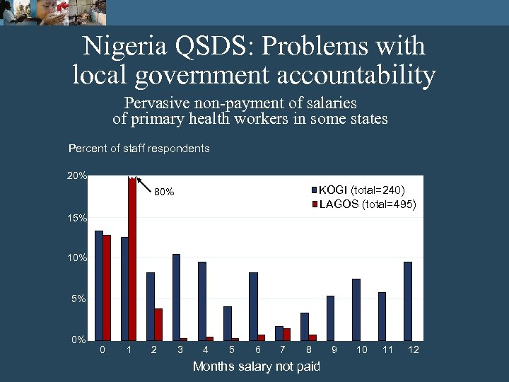 Nigeria QSDS: Problems with local government accountability Pervasive non-payment of salaries of primary health