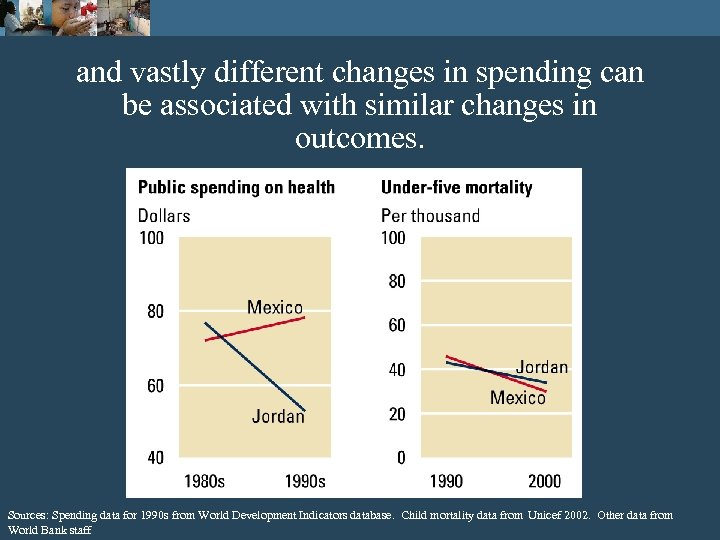 and vastly different changes in spending can be associated with similar changes in outcomes.