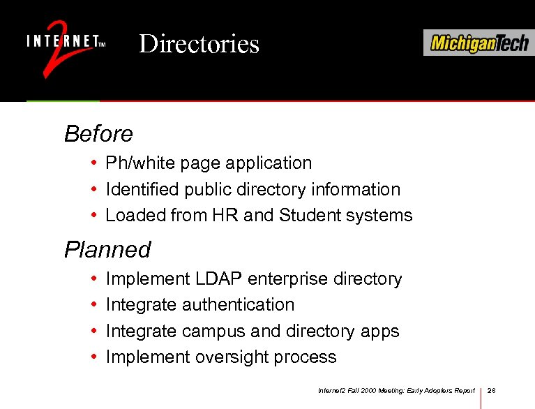 Directories Before • Ph/white page application • Identified public directory information • Loaded from