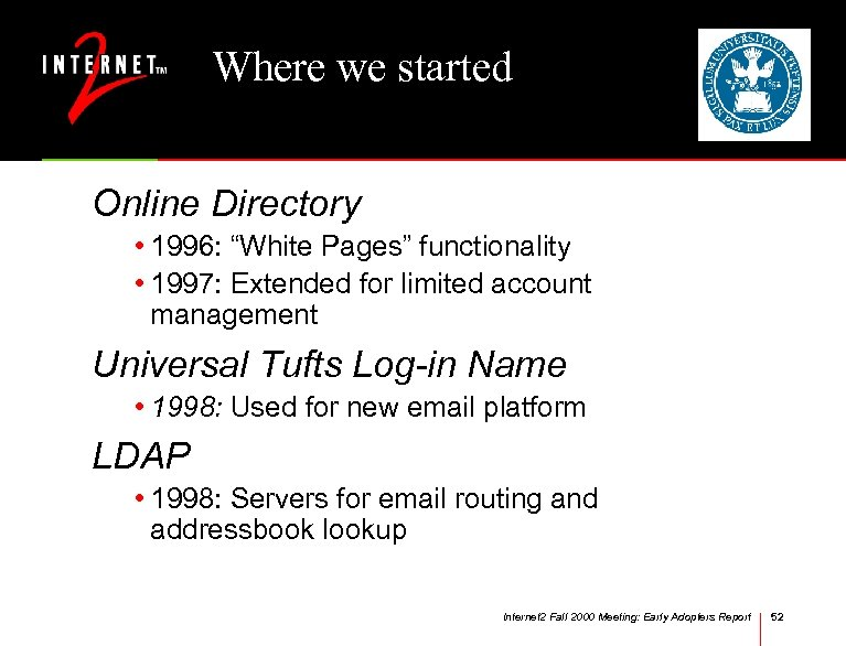 "Where we started Online Directory • 1996: ""White Pages"" functionality • 1997: Extended for"