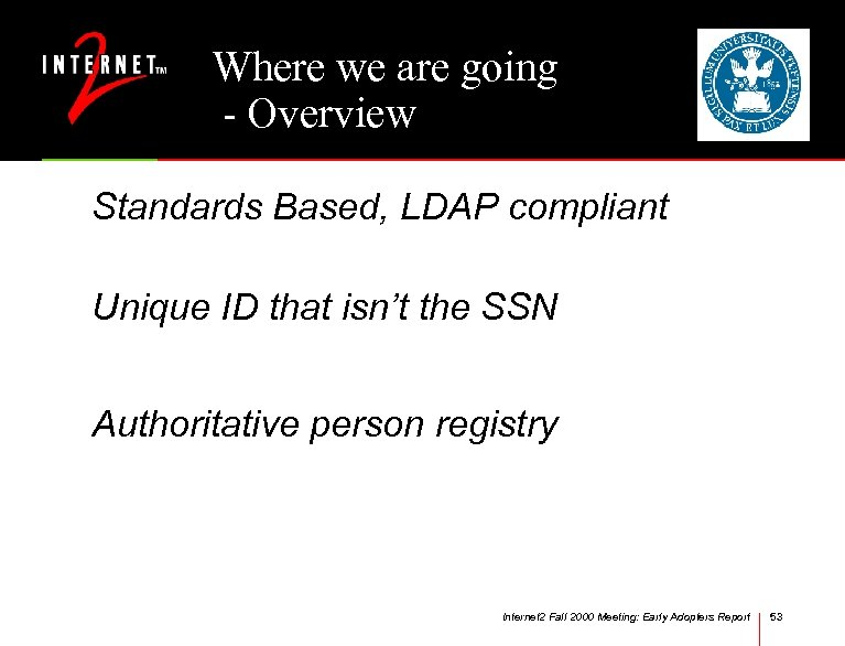 Where we are going - Overview Standards Based, LDAP compliant Unique ID that isn't