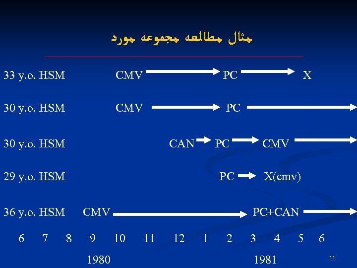 ﻣﺜﺎﻝ ﻣﻄﺎﻟﻌﻪ ﻣﺠﻤﻮﻋﻪ ﻣﻮﺭﺩ 33 y. o. HSM CMV PC 30 y. o.