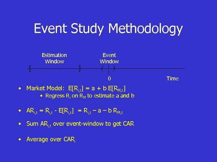 Event Study Methodology [ Estimation Window ] Event Window ( ) 0 • Market