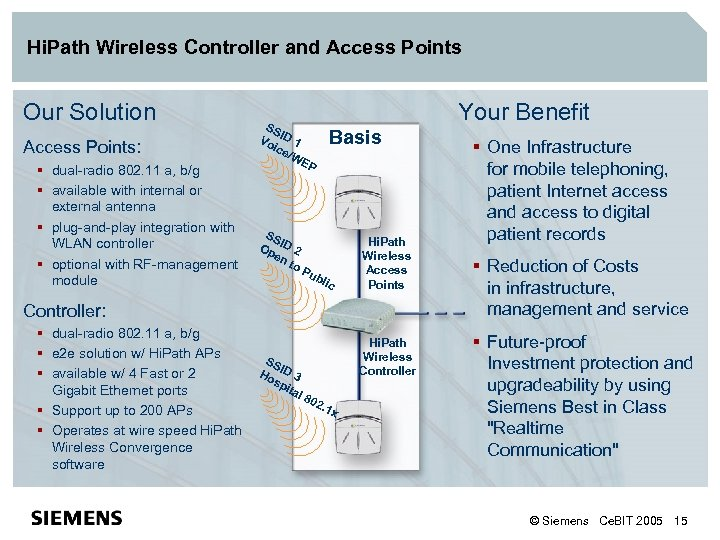Hi. Path Wireless Controller and Access Points Our Solution Access Points: § dual-radio 802.