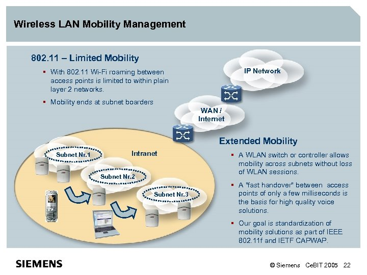 Wireless LAN Mobility Management 802. 11 – Limited Mobility IP Network § With 802.