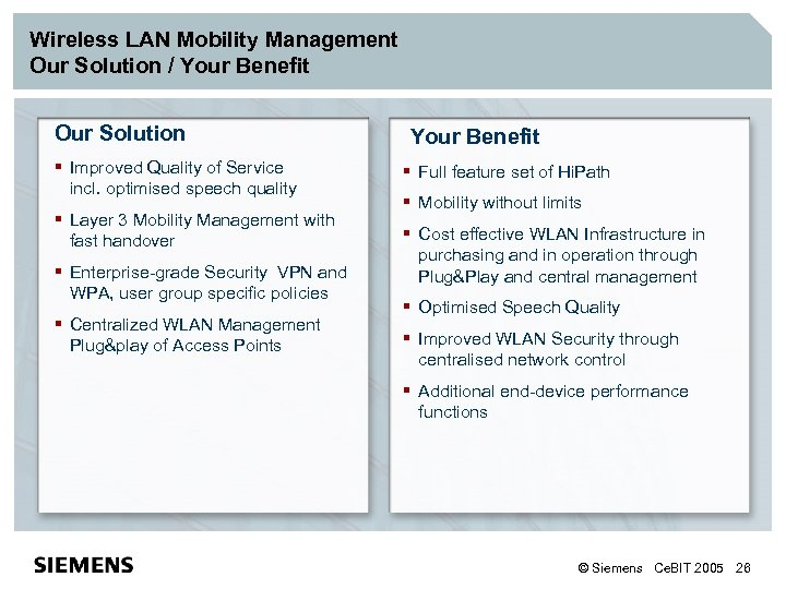 Wireless LAN Mobility Management Our Solution / Your Benefit Our Solution Your Benefit §