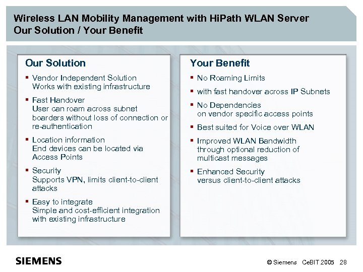 Wireless LAN Mobility Management with Hi. Path WLAN Server Our Solution / Your Benefit