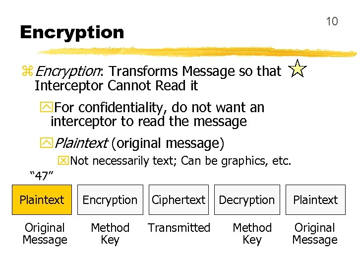 10 Encryption z Encryption: Transforms Message so that Interceptor Cannot Read it y. For
