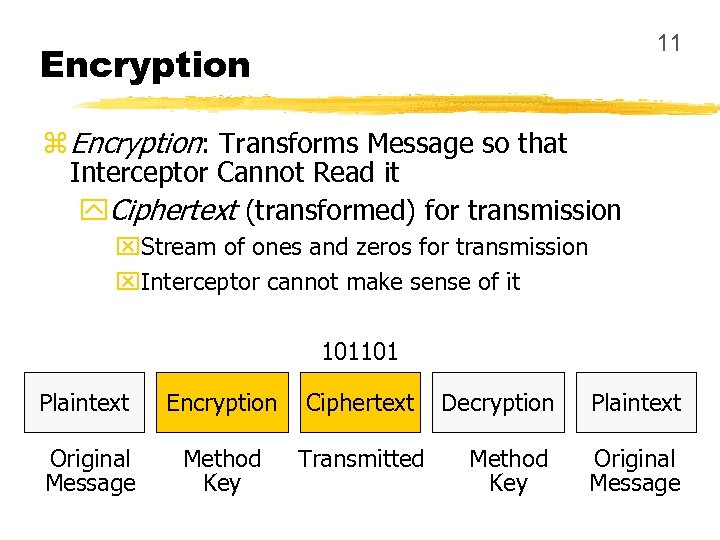 11 Encryption z Encryption: Transforms Message so that Interceptor Cannot Read it y. Ciphertext