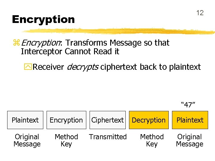 12 Encryption z Encryption: Transforms Message so that Interceptor Cannot Read it y. Receiver