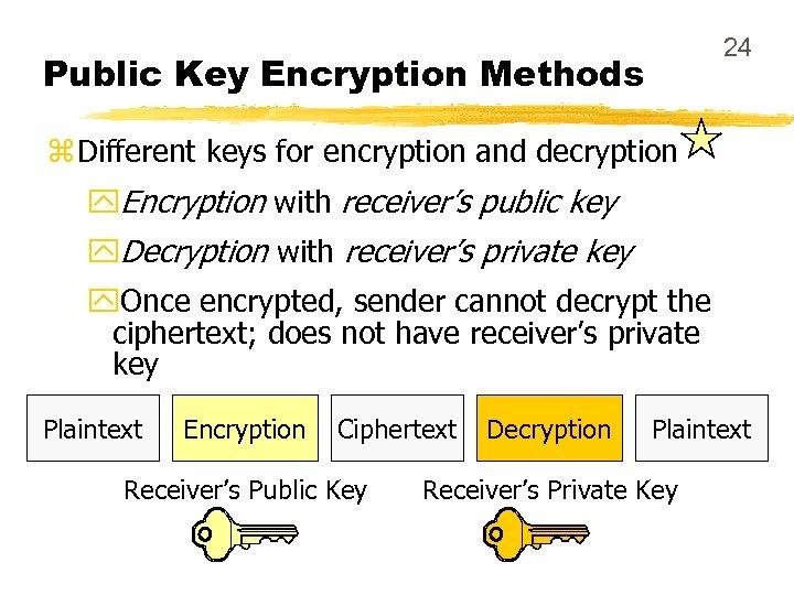 24 Public Key Encryption Methods z Different keys for encryption and decryption y. Encryption