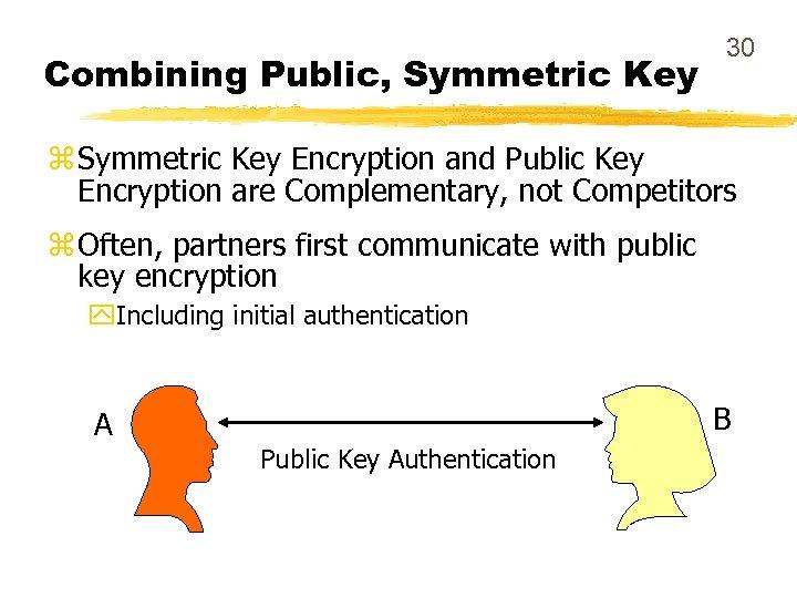 Combining Public, Symmetric Key 30 z Symmetric Key Encryption and Public Key Encryption are