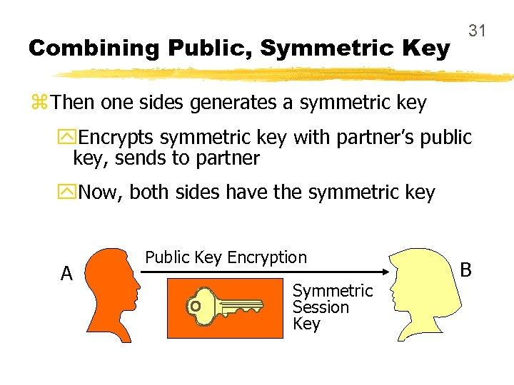 Combining Public, Symmetric Key 31 z Then one sides generates a symmetric key y.