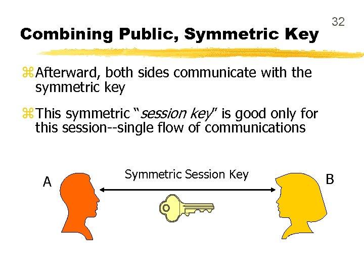 Combining Public, Symmetric Key 32 z Afterward, both sides communicate with the symmetric key
