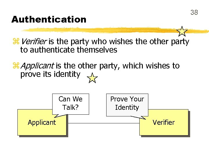 38 Authentication z Verifier is the party who wishes the other party to authenticate