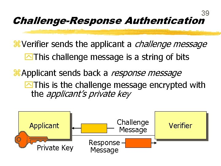 39 Challenge-Response Authentication z Verifier sends the applicant a challenge message y. This challenge