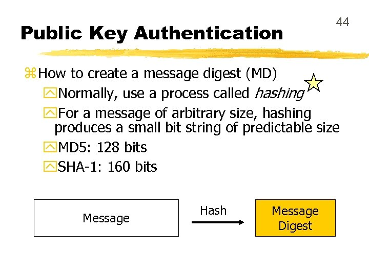 Public Key Authentication 44 z How to create a message digest (MD) y. Normally,