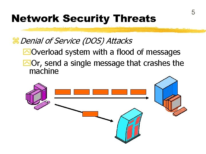 Network Security Threats z Denial of Service (DOS) Attacks y. Overload system with a