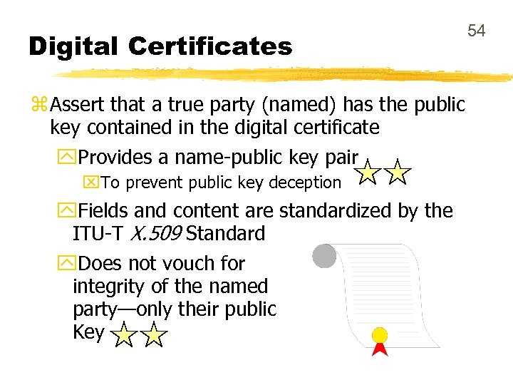 Digital Certificates z Assert that a true party (named) has the public key contained