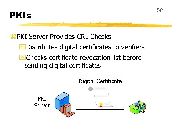 58 PKIs z PKI Server Provides CRL Checks y. Distributes digital certificates to verifiers