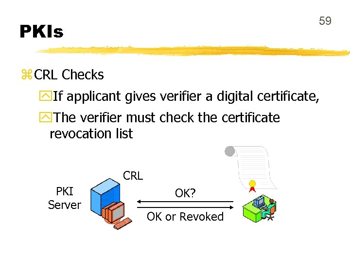 59 PKIs z CRL Checks y. If applicant gives verifier a digital certificate, y.