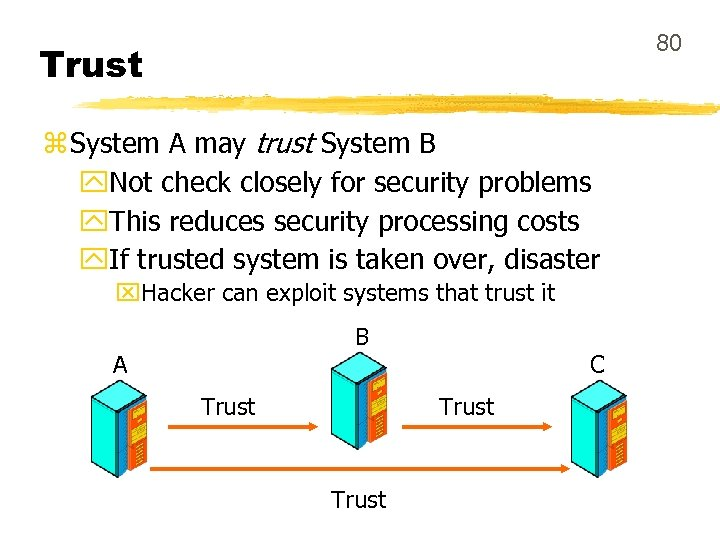 80 Trust z System A may trust System B y. Not check closely for