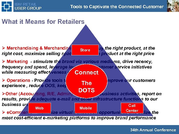 IBM RETAIL USER GROUP Tools to Captivate the Connected Customer What it Means for