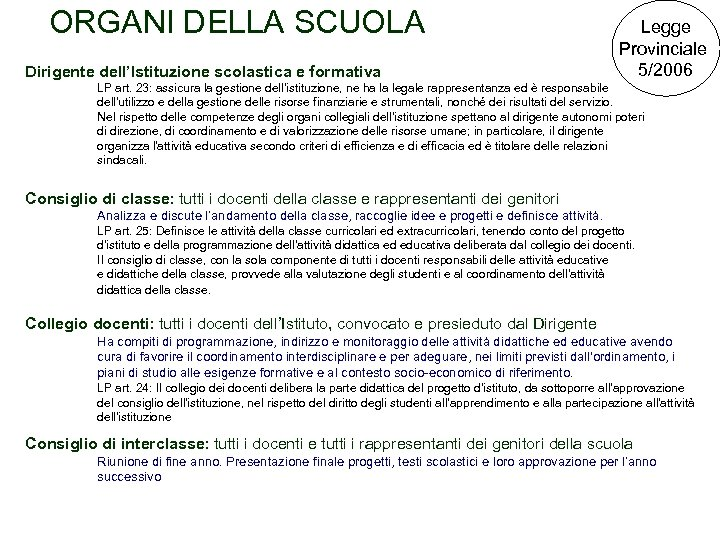 ORGANI DELLA SCUOLA Dirigente dell'Istituzione scolastica e formativa Legge Provinciale 5/2006 LP art. 23: