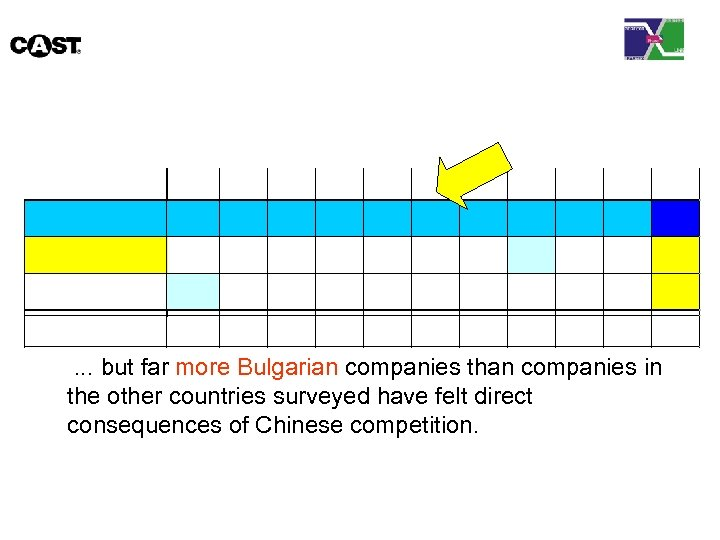 . . . but far more Bulgarian companies than companies in the other countries