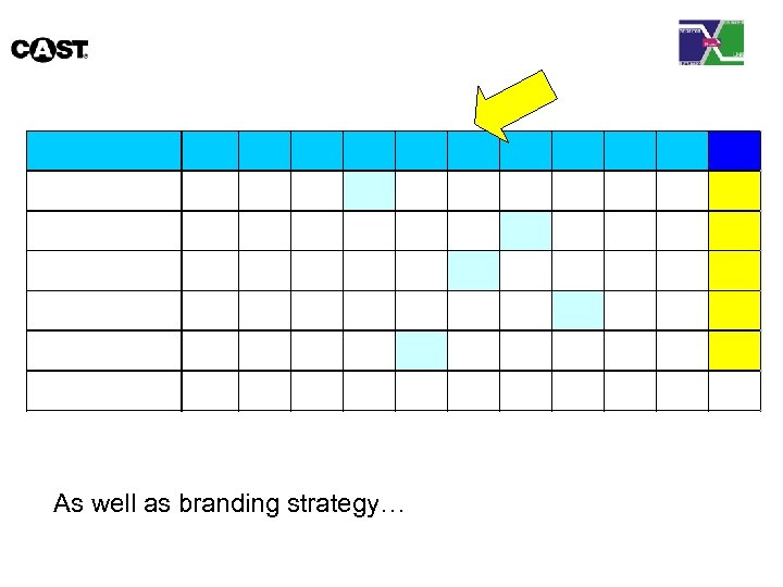 As well as branding strategy…