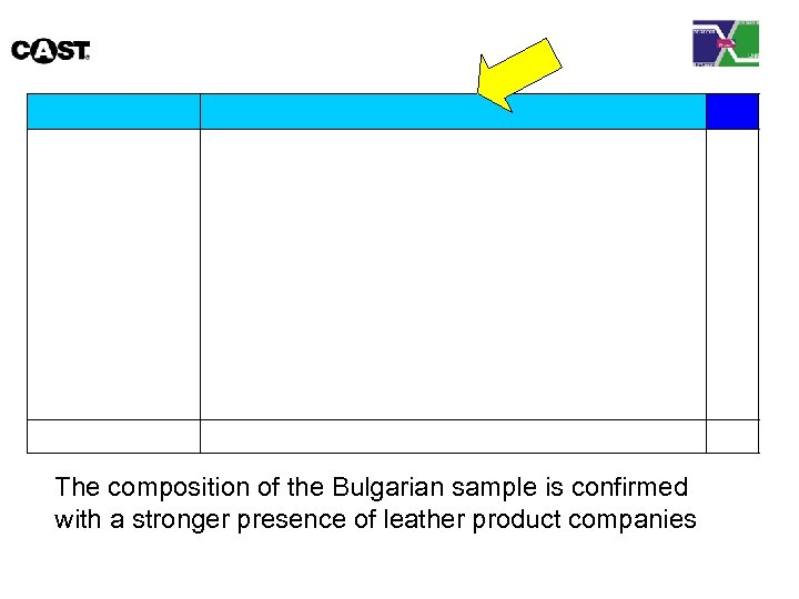 The composition of the Bulgarian sample is confirmed with a stronger presence of leather