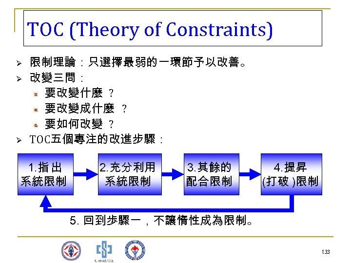 TOC (Theory of Constraints) Ø Ø Ø 限制理論:只選擇最弱的一環節予以改善。 改變三問: 要改變什麼 ? 要改變成什麼 ? 要如何改變