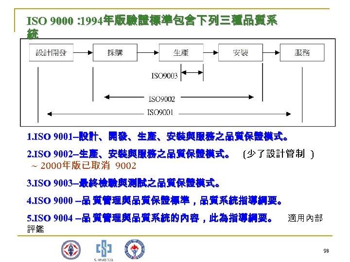 ISO 9000: 1994年版驗證標準包含下列三種品質系 統 1. ISO 9001 --設計、開發、生產、安裝與服務之品質保證模式。 2. ISO 9002 --生產、安裝與服務之品質保證模式。 (少了設計管制 )
