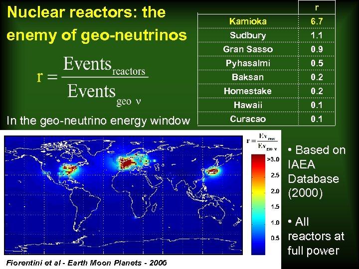 Nuclear reactors: the enemy of geo-neutrinos r 6. 7 Sudbury 1. 1 Gran Sasso