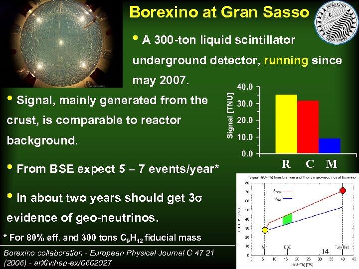 Borexino at Gran Sasso • A 300 -ton liquid scintillator underground detector, running since