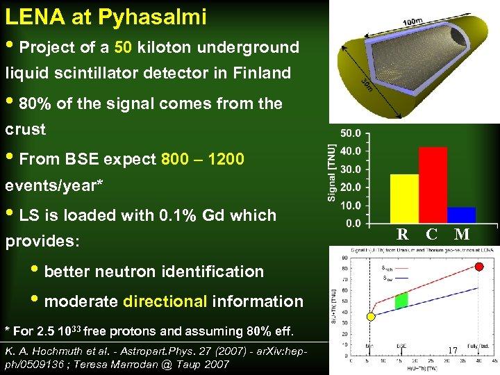 LENA at Pyhasalmi • Project of a 50 kiloton underground liquid scintillator detector in