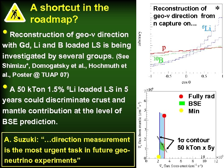 A shortcut in the roadmap? • Reconstruction of geo-n direction with Gd, Li and