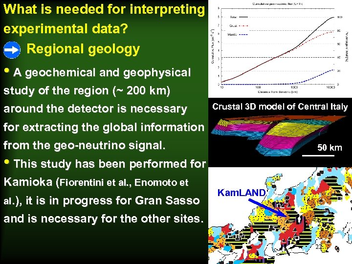 What is needed for interpreting experimental data? Regional geology • A geochemical and geophysical