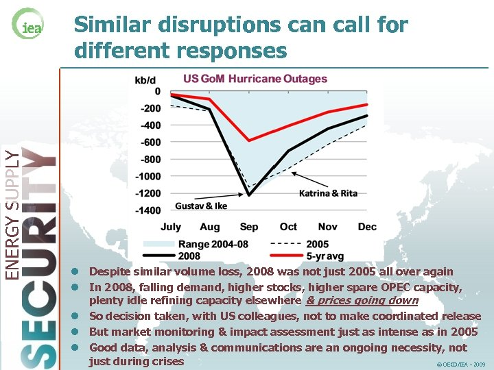 ENERGY SUPPLY Similar disruptions can call for different responses l Despite similar volume loss,