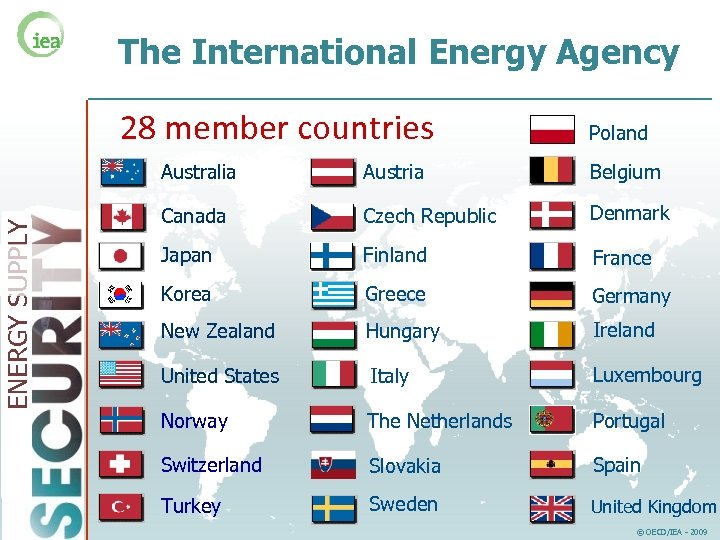 The International Energy Agency 28 member countries Poland ENERGY SUPPLY Australia Austria Belgium Canada