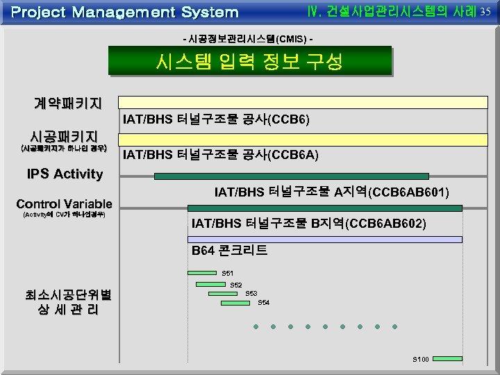 35 - 시공정보관리시스템(CMIS) - 시스템 입력 정보 구성 계약패키지 IAT/BHS 터널구조물 공사(CCB 6) 시공패키지