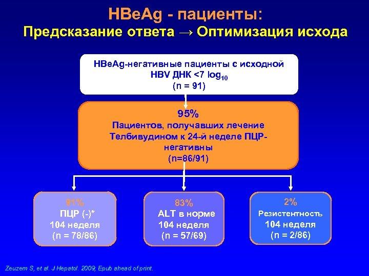HBe. Ag - пациенты: Предсказание ответа → Оптимизация исхода HBe. Ag-негативные пациенты с исходной