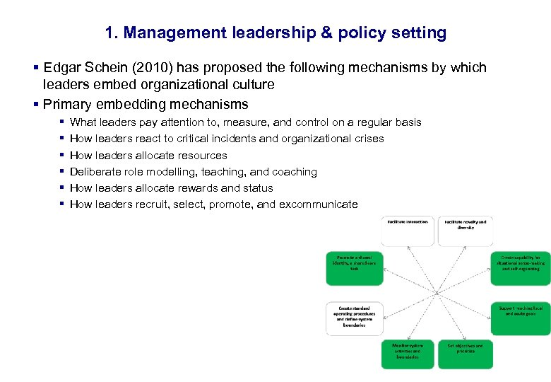 17. 3. 2018 11 1. Management leadership & policy setting § Edgar Schein (2010)