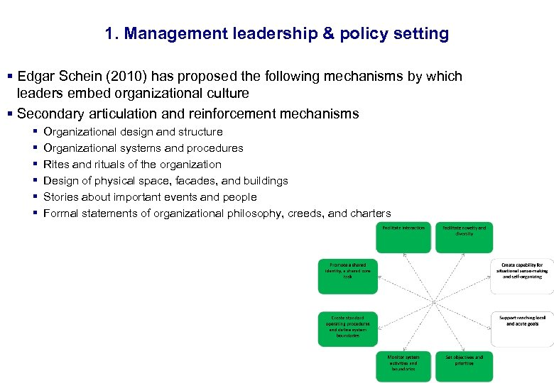 17. 3. 2018 1. Management leadership & policy setting § Edgar Schein (2010) has