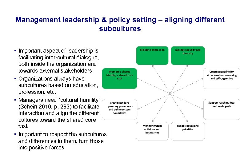17. 3. 2018 13 Management leadership & policy setting – aligning different subcultures §