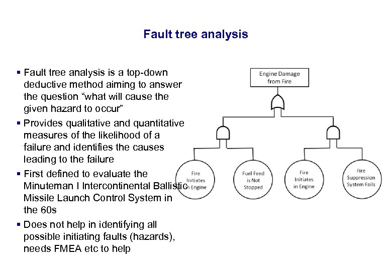 17. 3. 2018 Fault tree analysis § Fault tree analysis is a top-down deductive